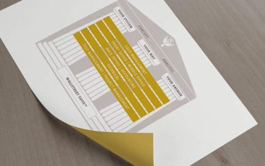Grafikdesign: Schaubild für Unternehmensberatung